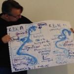 Lærer Andreas Schlaegel forklarede udviklingen gennem undervisningen i 2. periode, som den kan aflæses i Asami Suzukis fire paneler, hvor hun for hvert nyt panel har forfinet sine teknikker i den store sammenhængende billedfortælling om dragen, månen og menneskene.