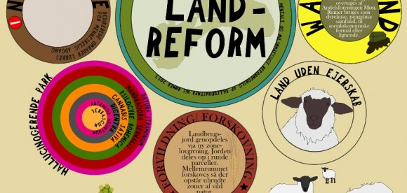 Møn Land Reform (2013)